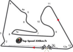 Bahrain International Circuit, al-Manāma