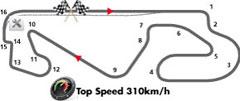 Circuit de Catalunya, Barcelona