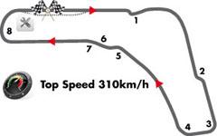 Autodromo di Monza, Monza