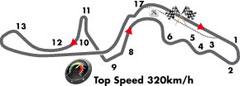 Suzuka International Racing Course, Suzuka