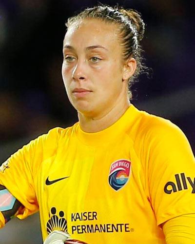 Kailen Sheridan