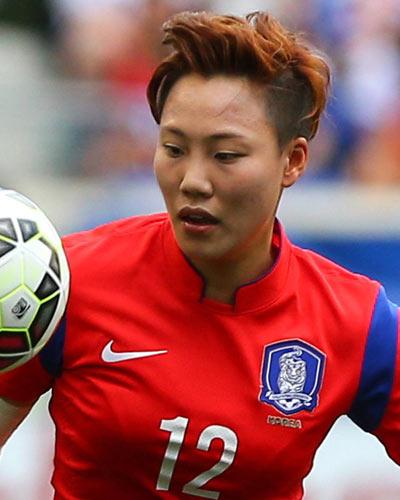 Seol-bin Jung