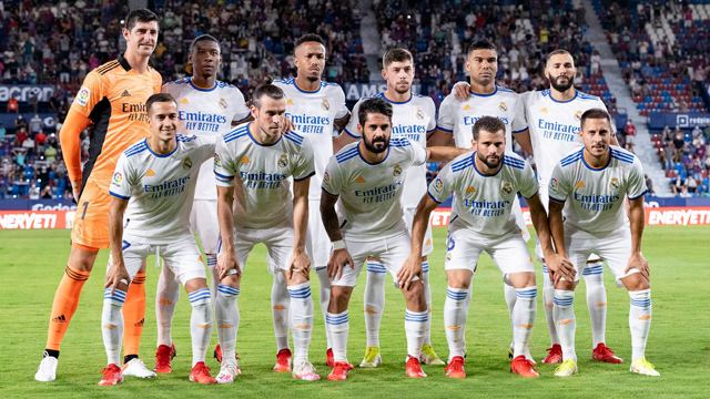 Real Madrid Squad 2020 2021