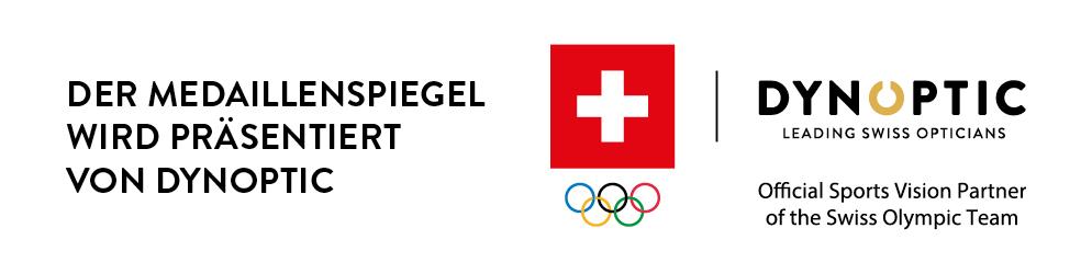 Dynoptic | Olympiade | bluewin.ch | DE | Medaillenspiegel | 19.07.2021 | 31.08.2021
