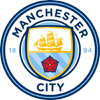 Manchester City WFC Damen