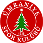 Super Lig Tabelle Türkei 2021