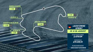 Lausitzring Sprint, Klettwitz