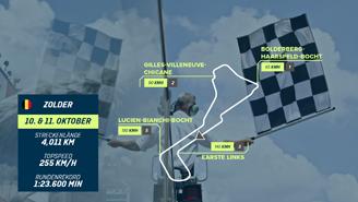 Circuit Zolder, Zolder