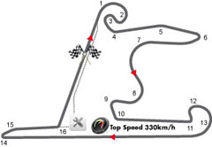 Shanghai International Circuit, Shanghai