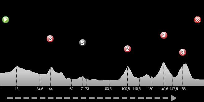 Saint-Dié-des-Vosges - Colmar