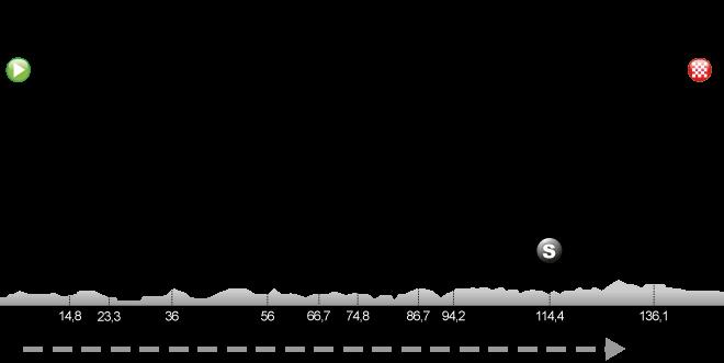 Redon – Fougères