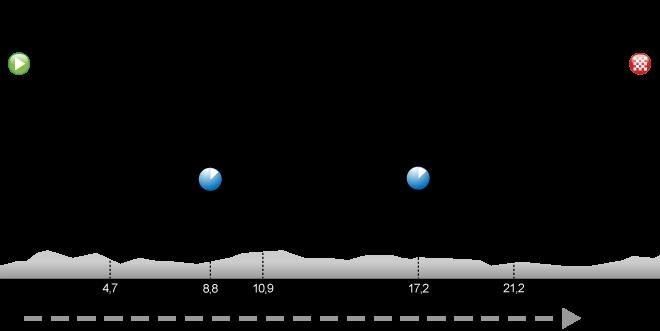 Changé – Laval