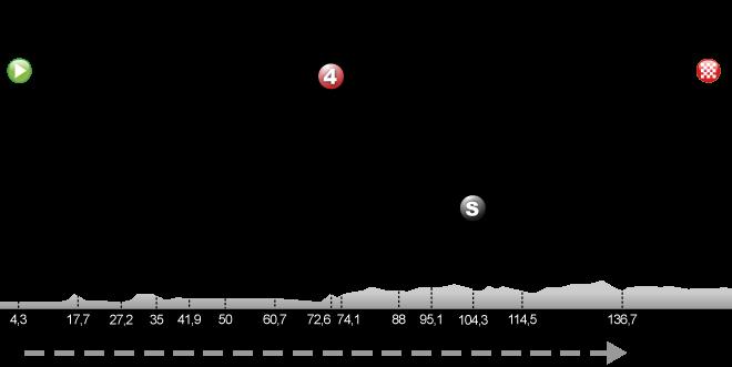 Tours – Châteauroux