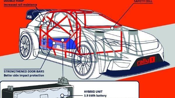 In der Hybrid-Ära der WRC bleiben alle drei Hersteller an Bord