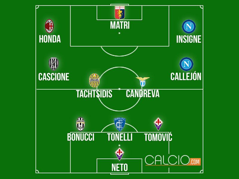 Serie A News Serie A Ecco La Top 11 Della Sesta Giornata