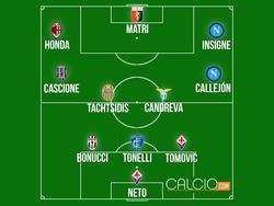 Top 11 sesta giornata Serie A
