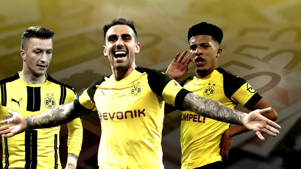 Gehälter Borussia Dortmund