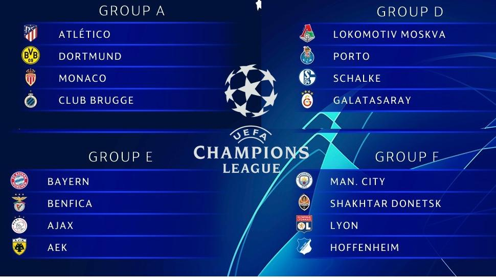 Champions League Auslosung Gruppenphase 19/20