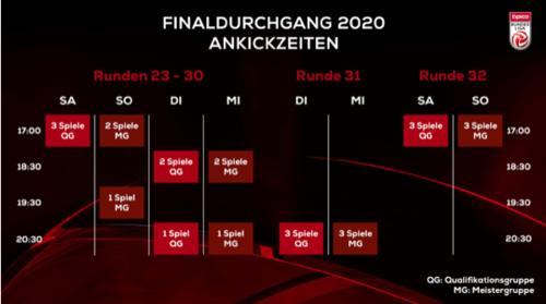 © Bundesliga